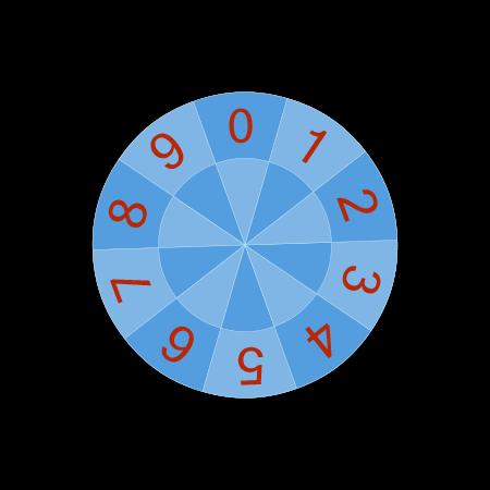 Image result for เลขเด็ดประจำวันเกิด